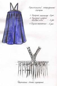 extrait du travail de fin d'études Baklanova Natalia, l'Institut du Textile, 2005